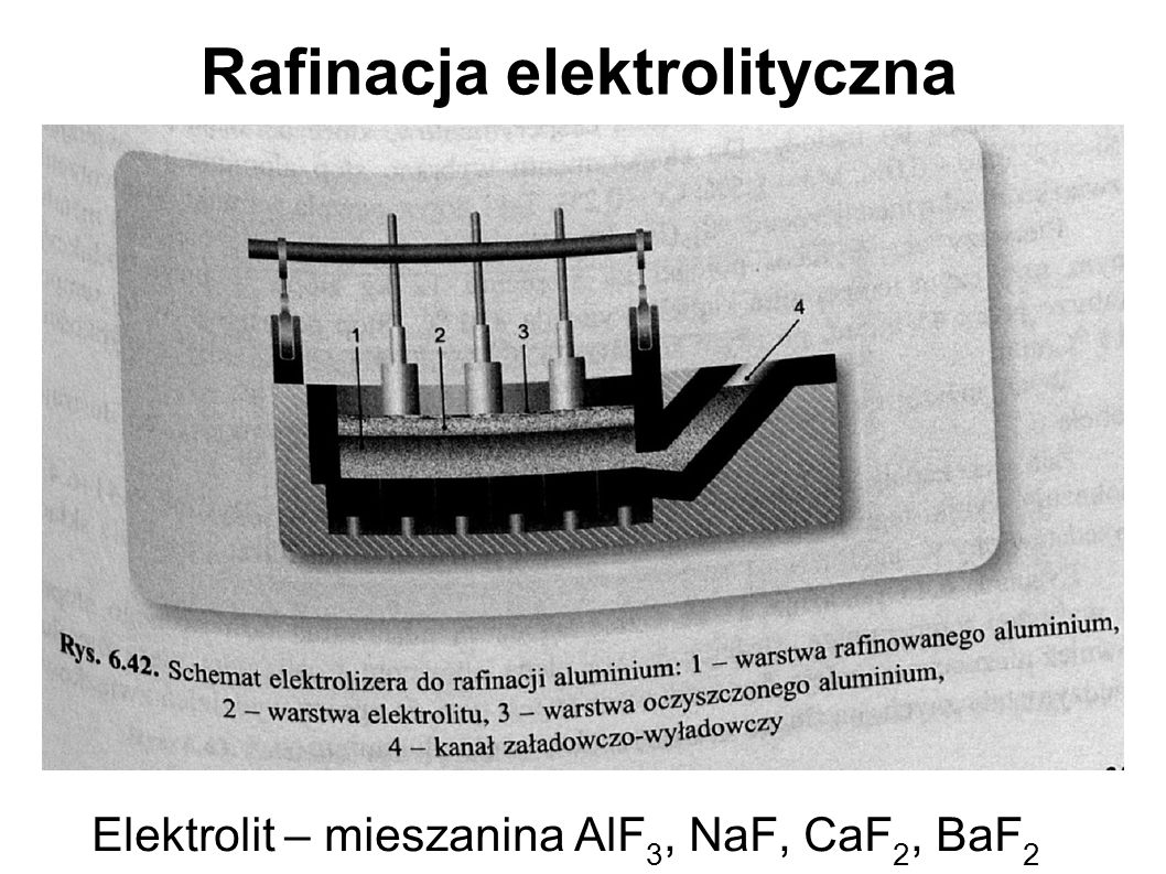 Rafinacja elektrolityczna