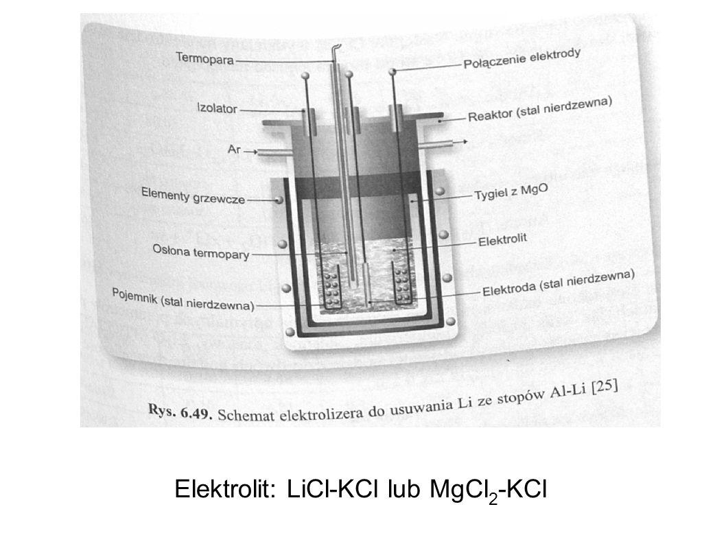 Elektrolit: LiCl-KCl lub MgCl2-KCl