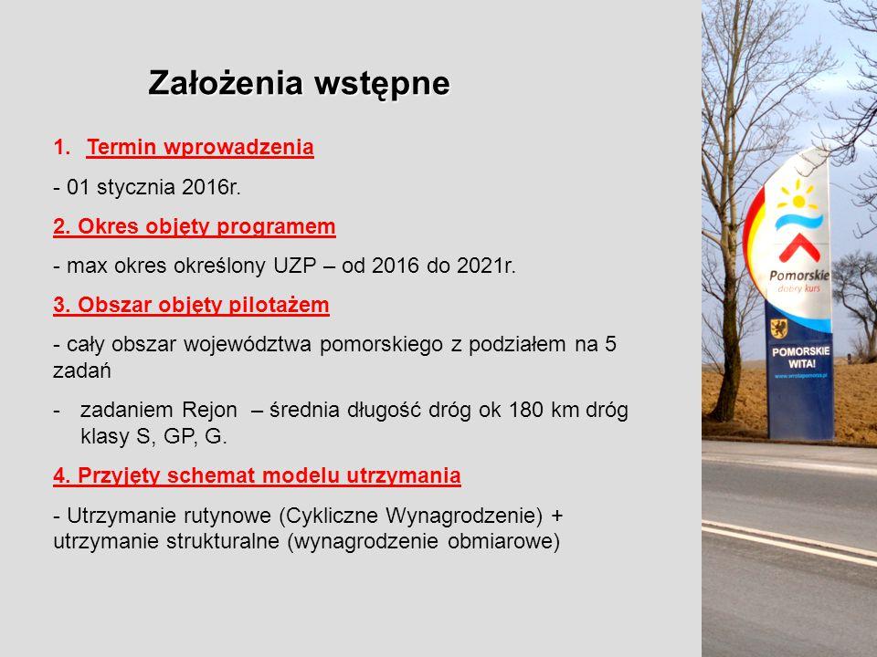Założenia wstępne Termin wprowadzenia - 01 stycznia 2016r.