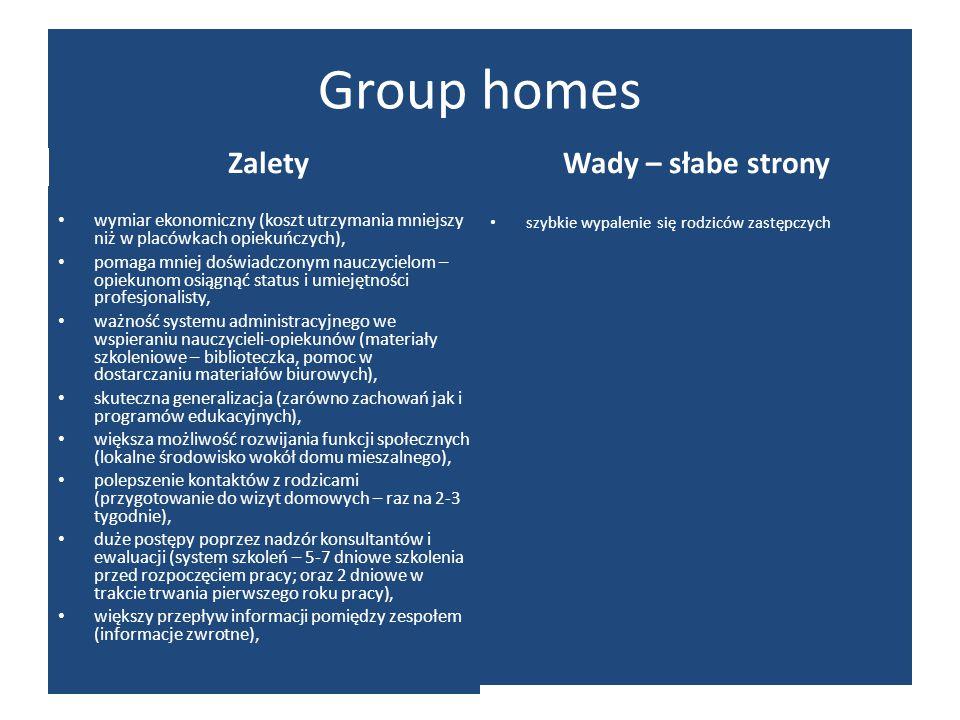 Group homes Wady – słabe strony Zalety