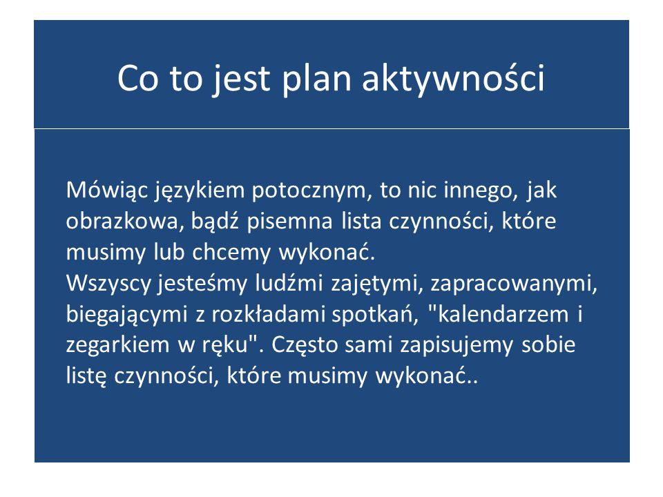Co to jest plan aktywności