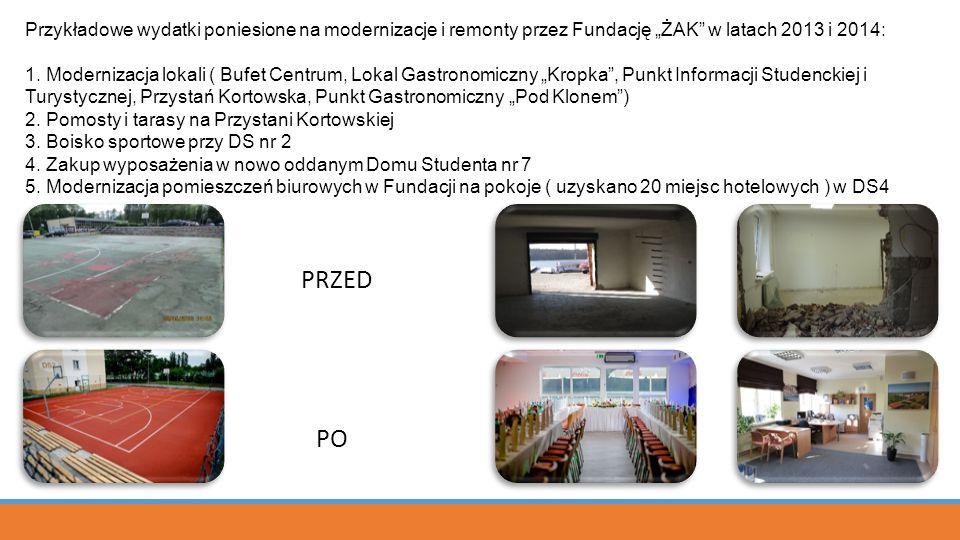"""Przykładowe wydatki poniesione na modernizacje i remonty przez Fundację """"ŻAK w latach 2013 i 2014:"""