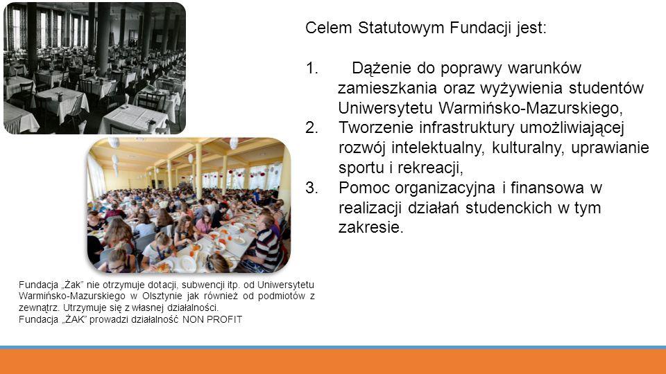 Celem Statutowym Fundacji jest: