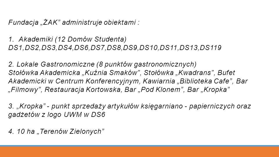 """Fundacja """"ŻAK administruje obiektami :"""