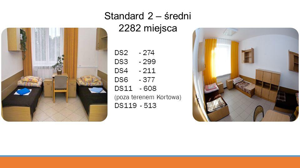 Standard 2 – średni 2282 miejsca DS2 - 274 DS3 - 299 DS4 - 211