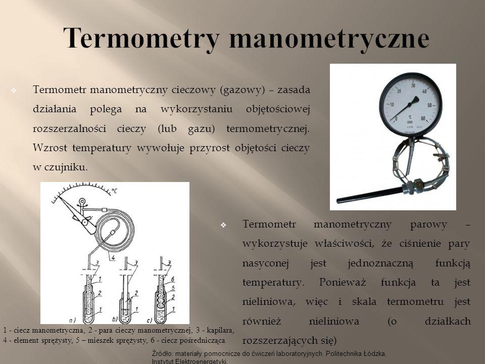 Termometry manometryczne