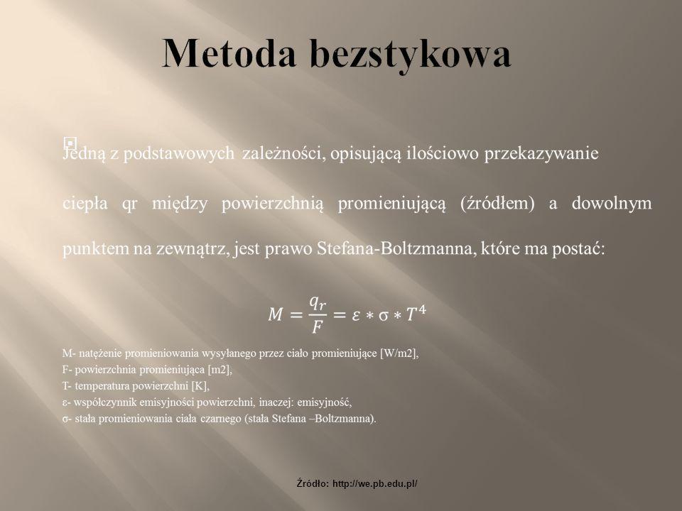Metoda bezstykowa Źródło: http://we.pb.edu.pl/