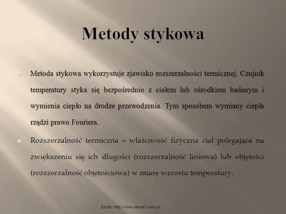 Źródło: http://www.retsat1.com.pl/