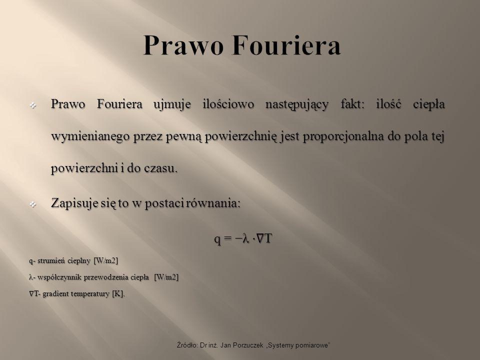 Prawo Fouriera