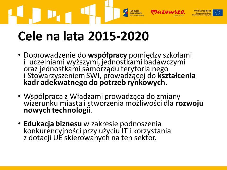 Cele na lata 2015-2020