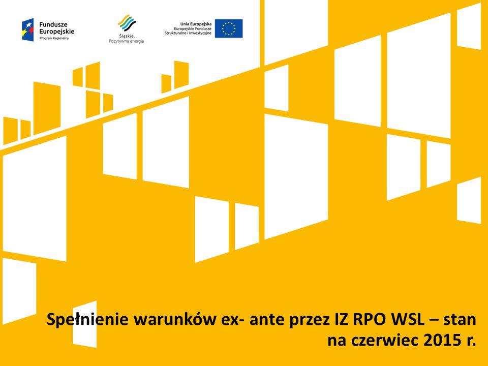 Spełnienie warunków ex- ante przez IZ RPO WSL – stan na czerwiec 2015 r.