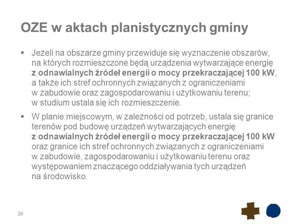 OZE w aktach planistycznych gminy