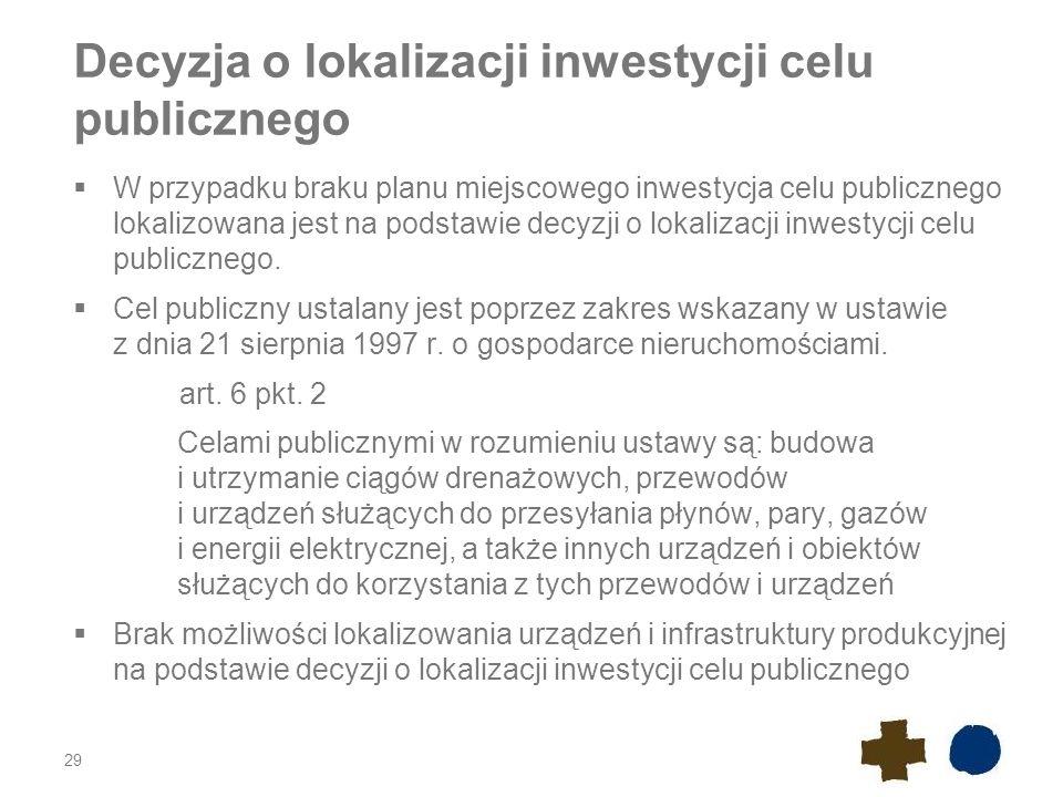 Decyzja o lokalizacji inwestycji celu publicznego