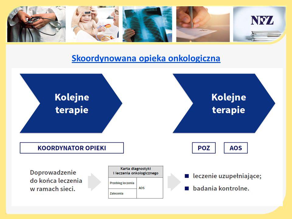 Skoordynowana opieka onkologiczna