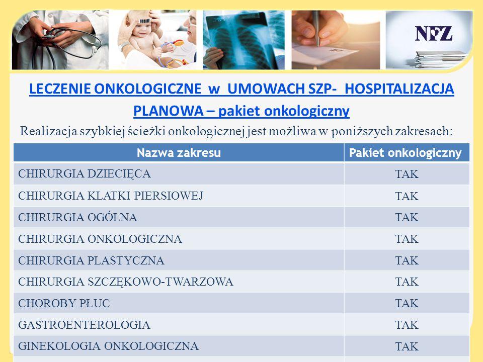 LECZENIE ONKOLOGICZNE w UMOWACH SZP- HOSPITALIZACJA PLANOWA – pakiet onkologiczny