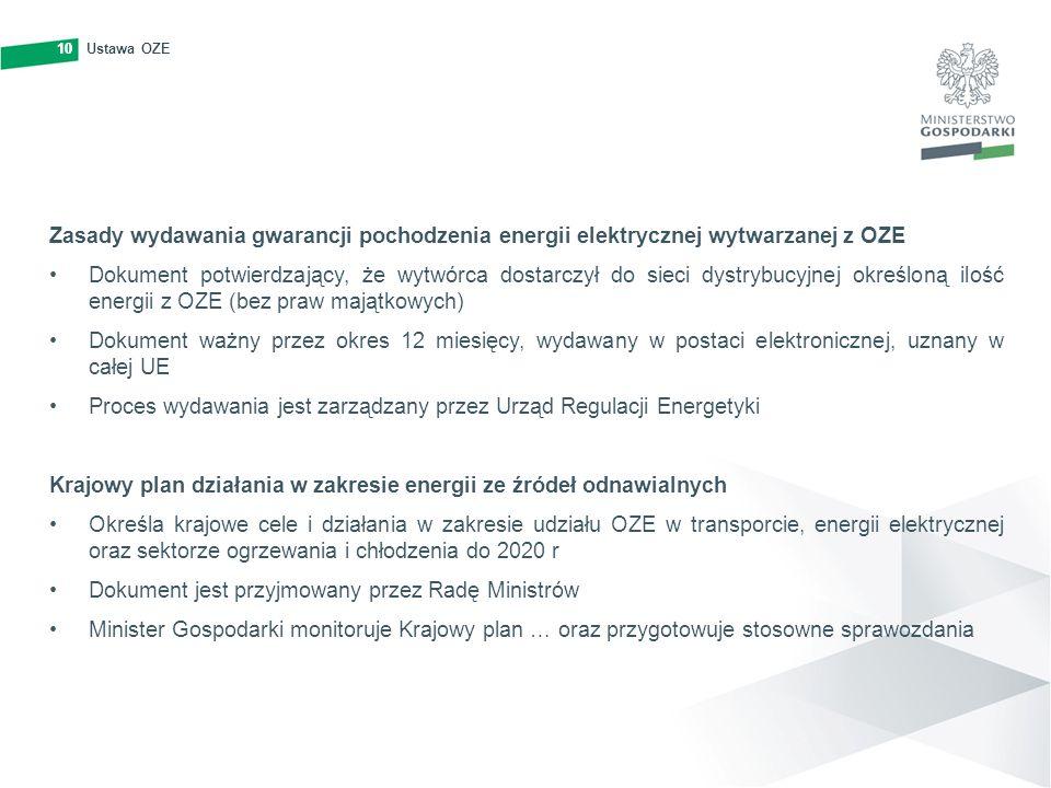 Proces wydawania jest zarządzany przez Urząd Regulacji Energetyki