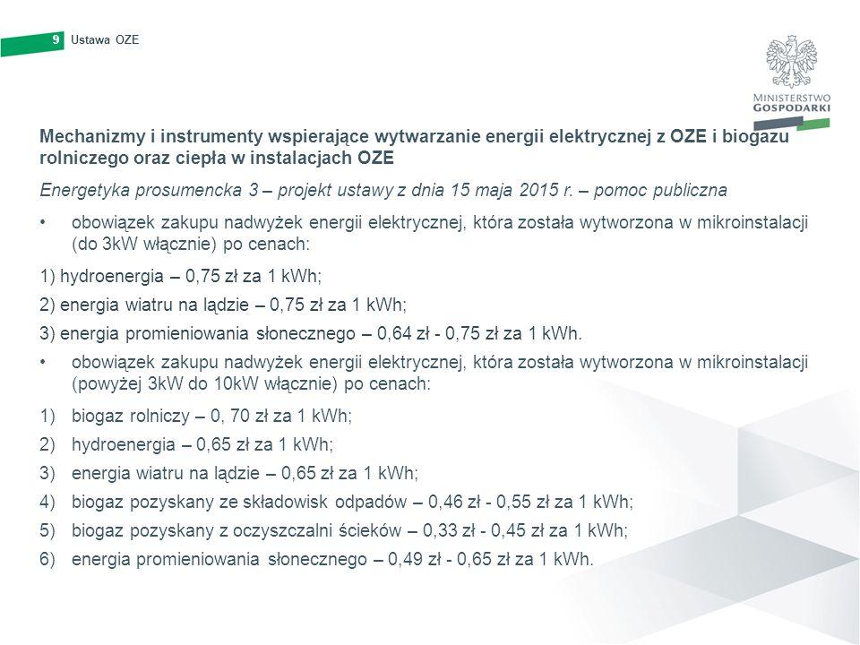 1) hydroenergia – 0,75 zł za 1 kWh;