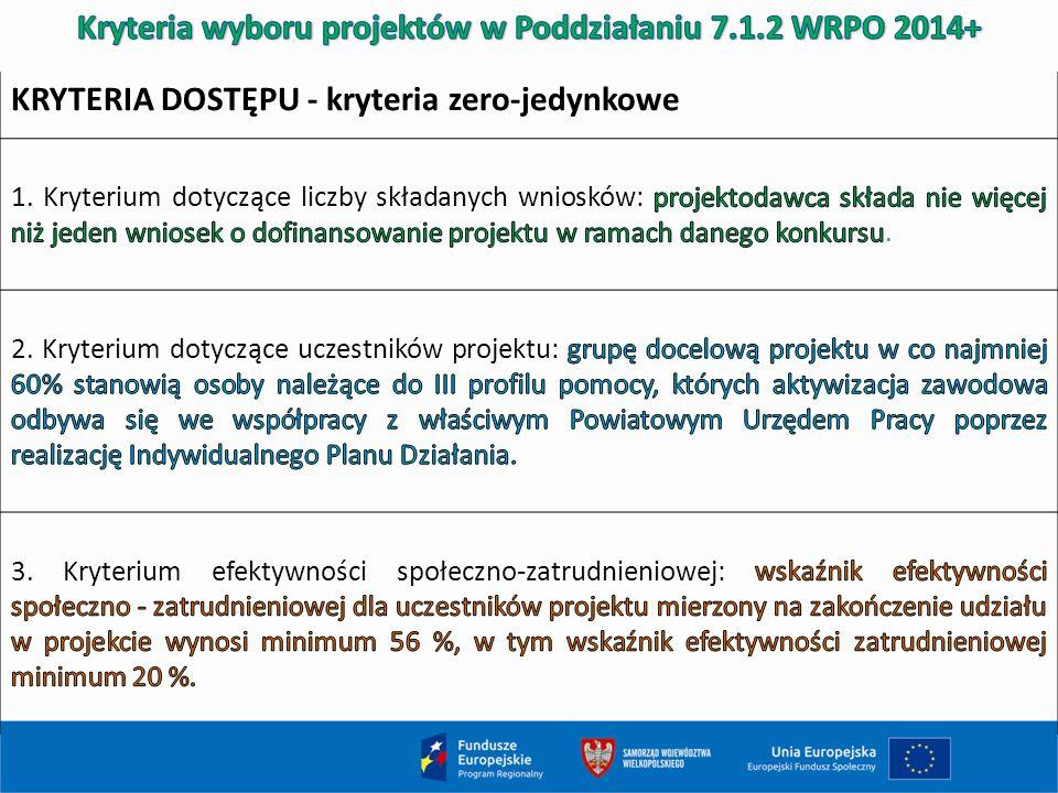 Kryteria wyboru projektów w Poddziałaniu 7.1.2 WRPO 2014+