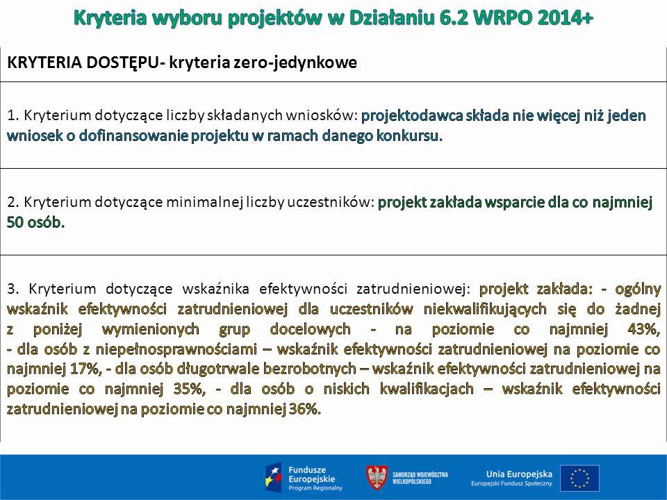 Kryteria wyboru projektów w Działaniu 6.2 WRPO 2014+