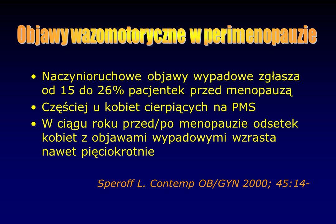 Objawy wazomotoryczne w perimenopauzie