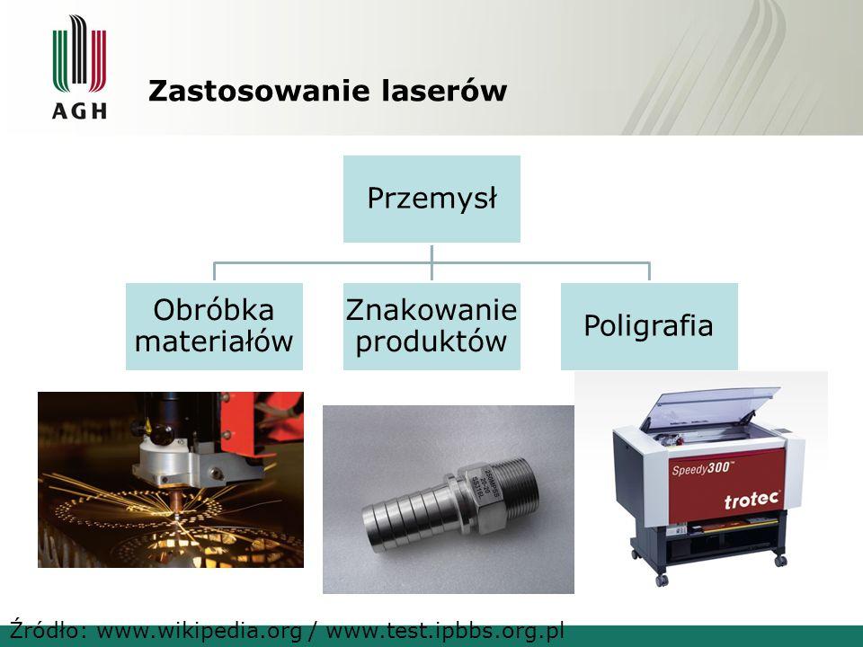 Zastosowanie laserów Źródło: www.wikipedia.org / www.test.ipbbs.org.pl