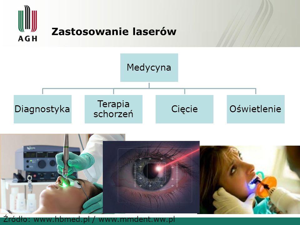 Zastosowanie laserów Źródło: www.hbmed.pl / www.mmdent.ww.pl Medycyna