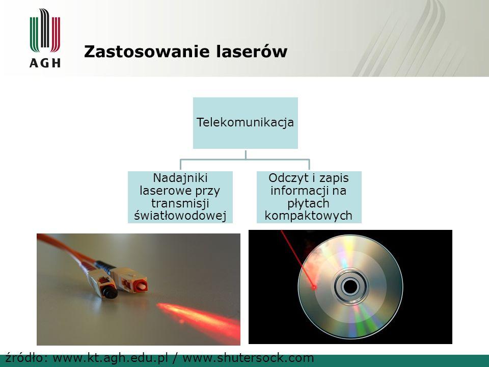 Zastosowanie laserów źródło: www.kt.agh.edu.pl / www.shutersock.com