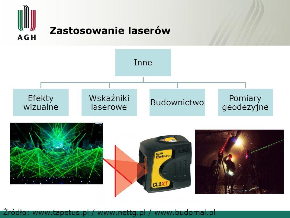 Inne Efekty wizualne. Wskaźniki laserowe. Budownictwo. Pomiary geodezyjne. Zastosowanie laserów.