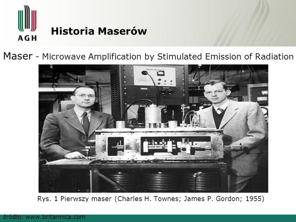 Rys. 1 Pierwszy maser (Charles H. Townes; James P. Gordon; 1955)
