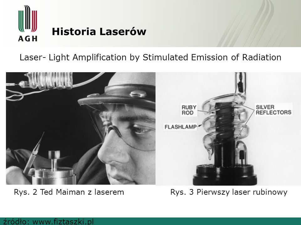 Laser- Light Amplification by Stimulated Emission of Radiation