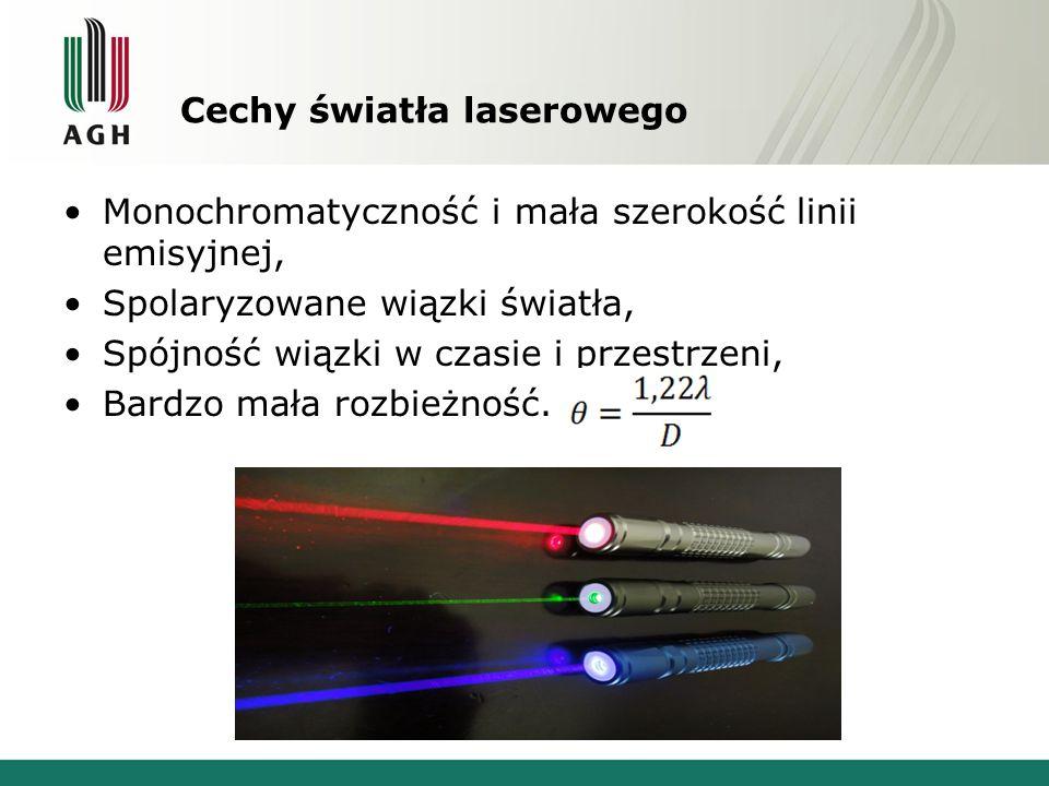Cechy światła laserowego