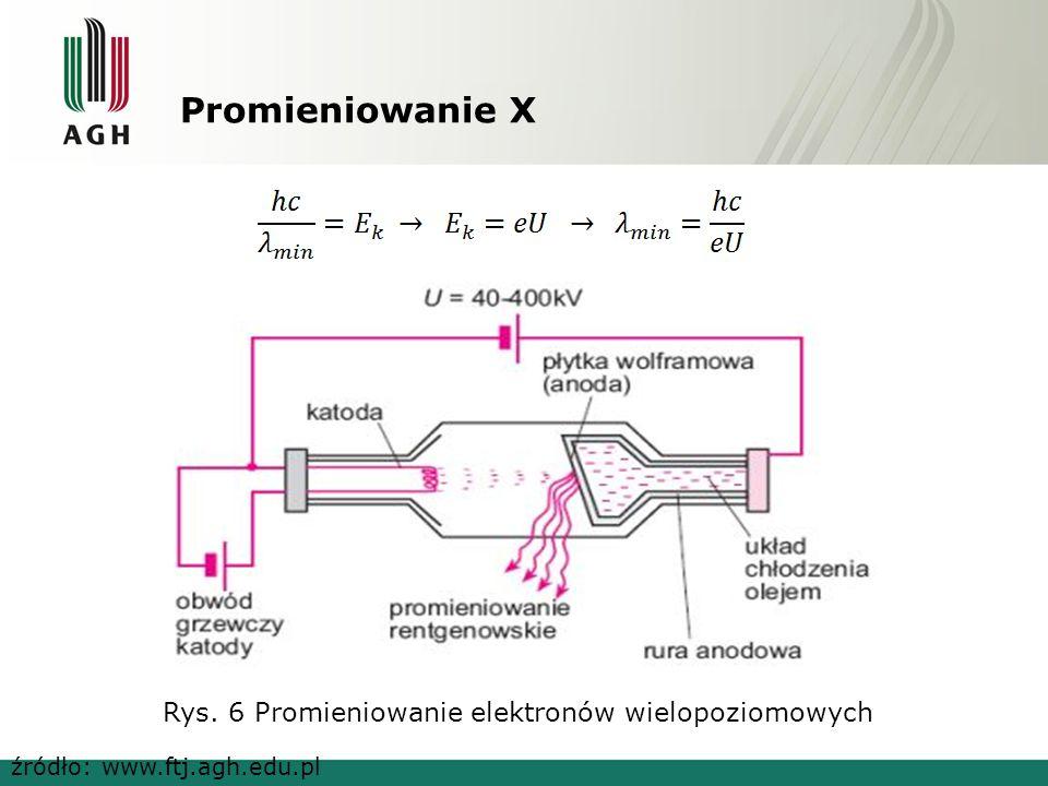 Promieniowanie X Rys. 6 Promieniowanie elektronów wielopoziomowych