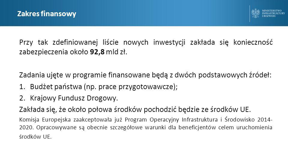 Budżet państwa (np. prace przygotowawcze); Krajowy Fundusz Drogowy.