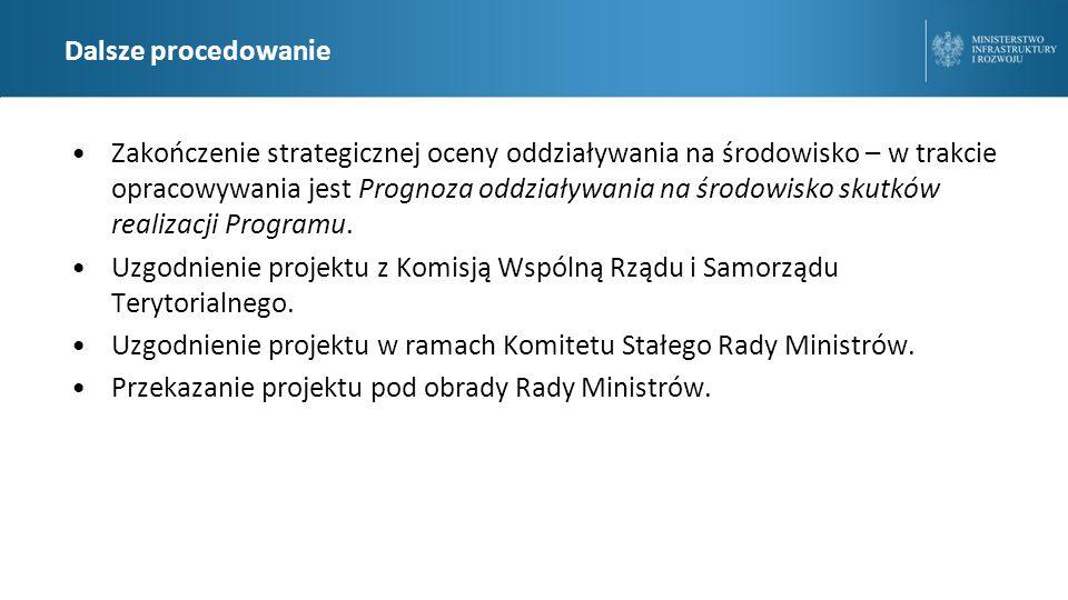 Uzgodnienie projektu w ramach Komitetu Stałego Rady Ministrów.
