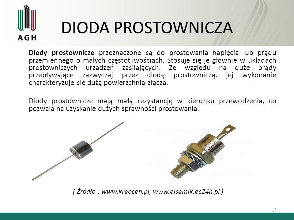 ( Źródło : www.kreocen.pl, www.elsemik.ec24h.pl )
