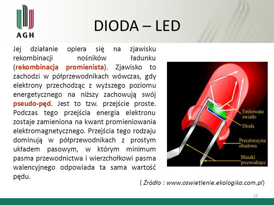 DIODA – LED