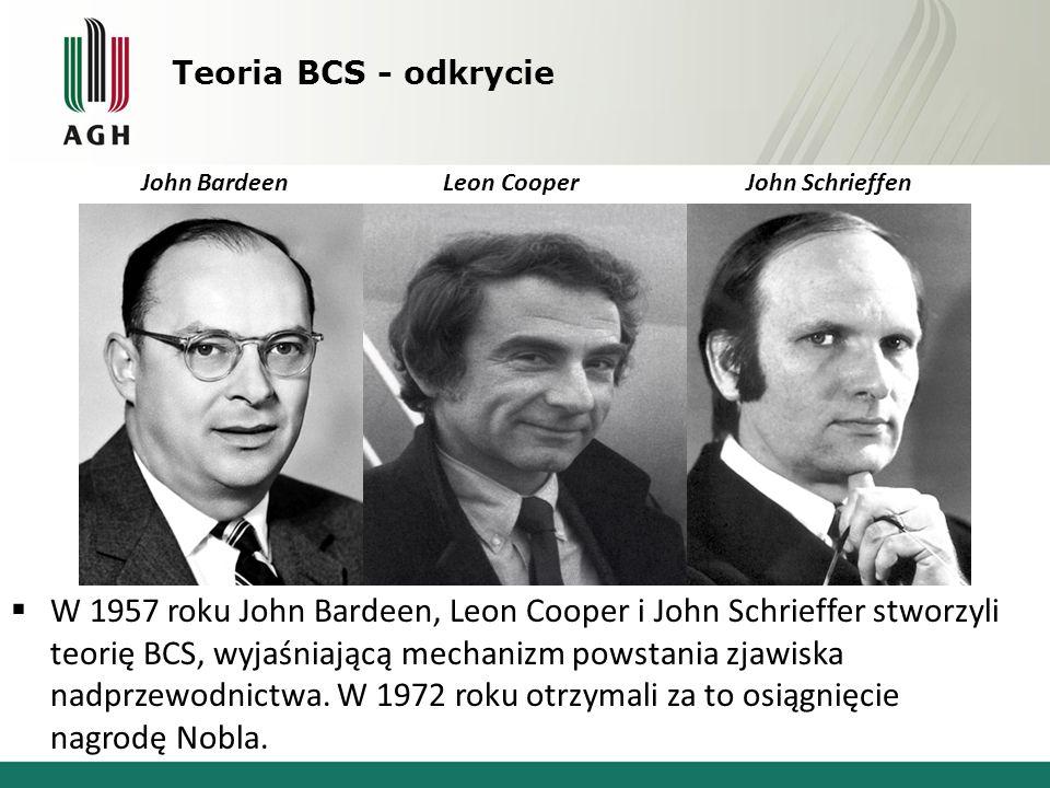 Teoria BCS - odkrycie John Bardeen. Leon Cooper. John Schrieffen.
