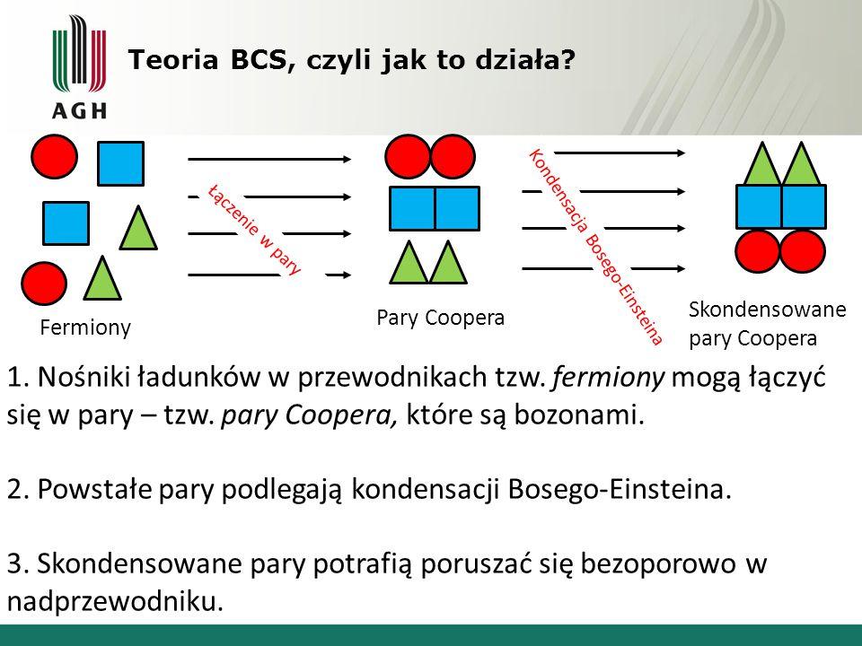 Teoria BCS, czyli jak to działa
