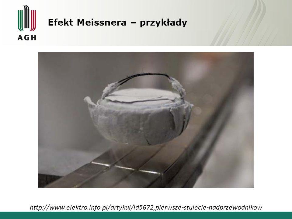 Efekt Meissnera – przykłady