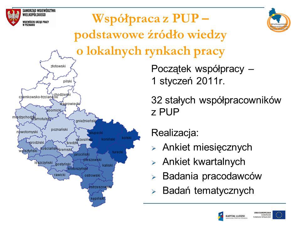 Współpraca z PUP – podstawowe źródło wiedzy o lokalnych rynkach pracy