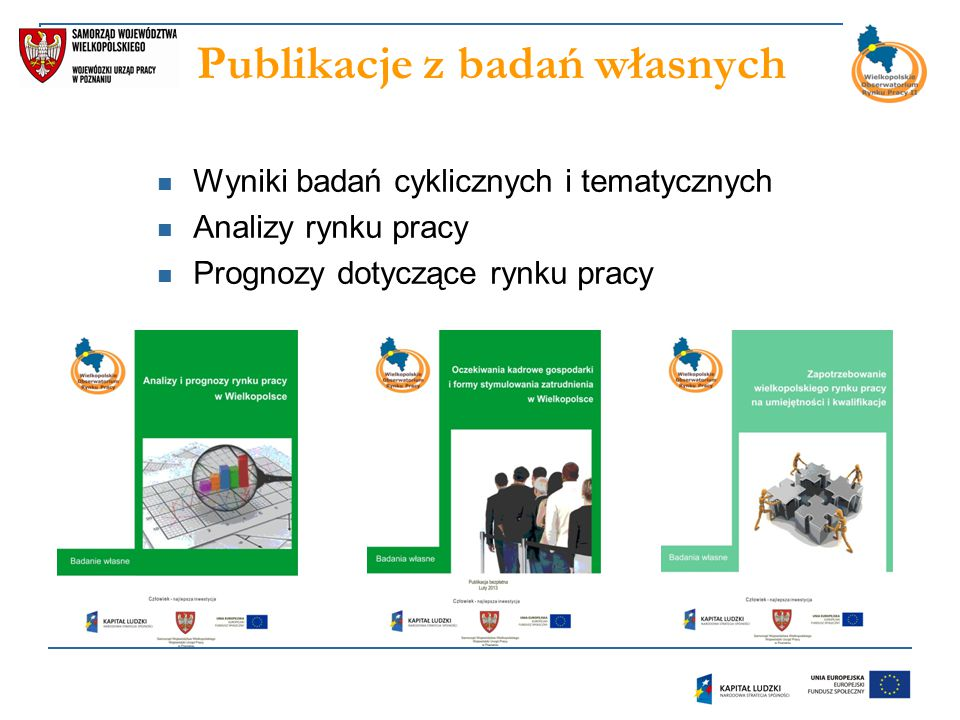 Publikacje z badań własnych
