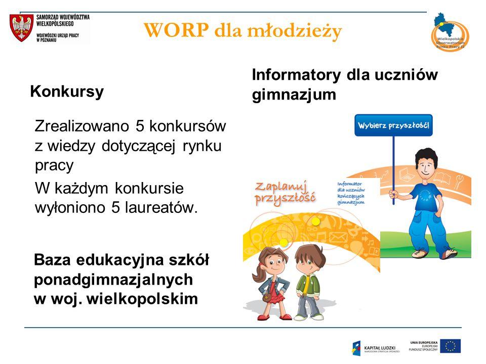 WORP dla młodzieży Informatory dla uczniów gimnazjum Konkursy