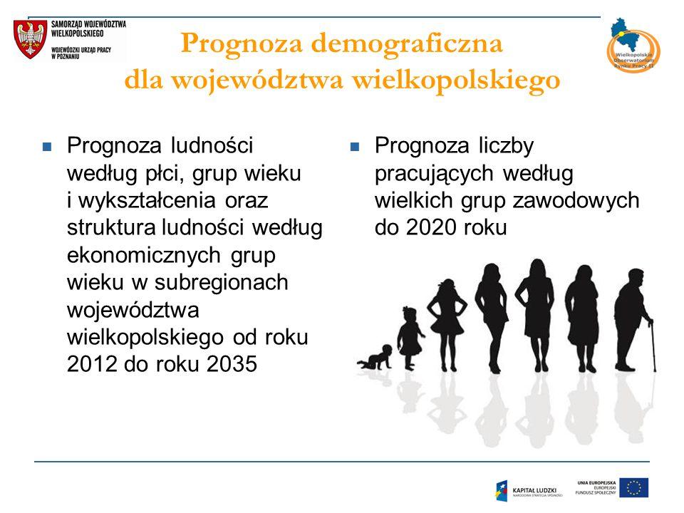 Prognoza demograficzna dla województwa wielkopolskiego