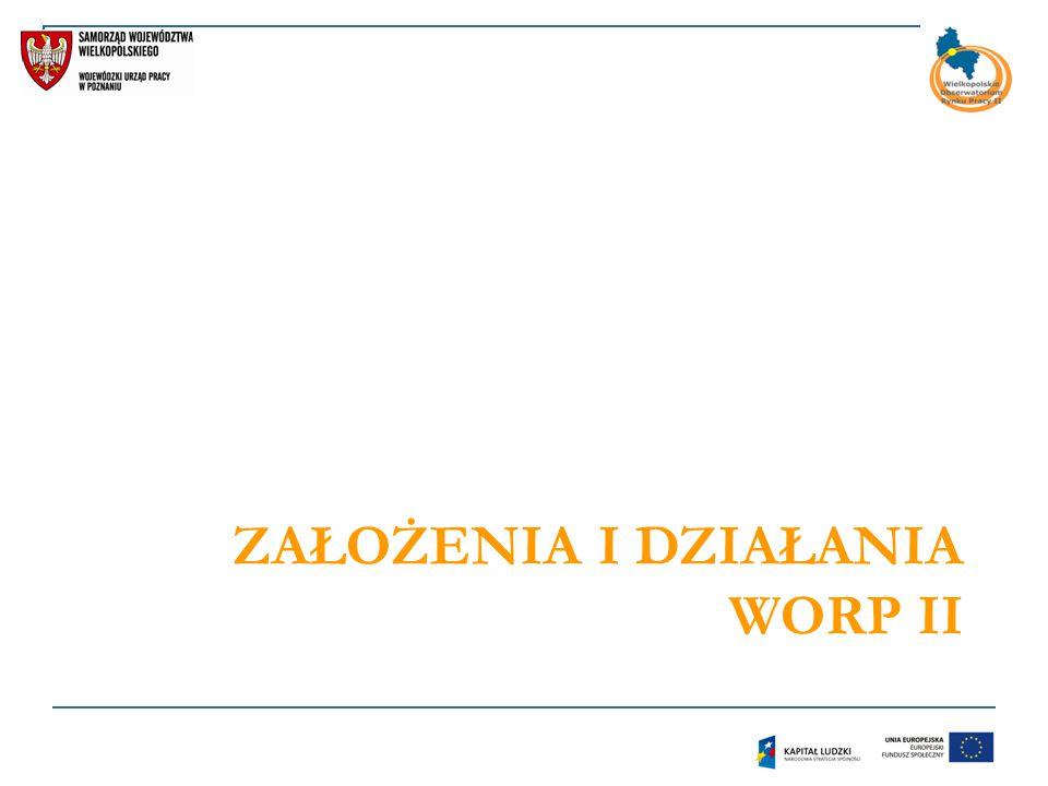 Założenia i działania WORP II