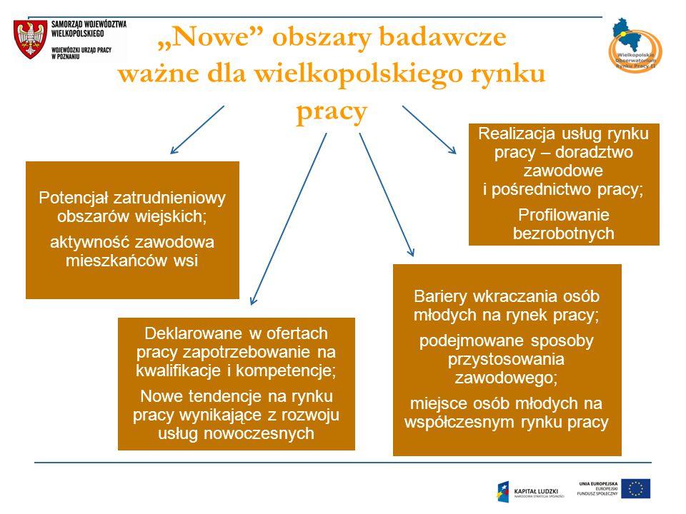 """""""Nowe obszary badawcze ważne dla wielkopolskiego rynku pracy"""