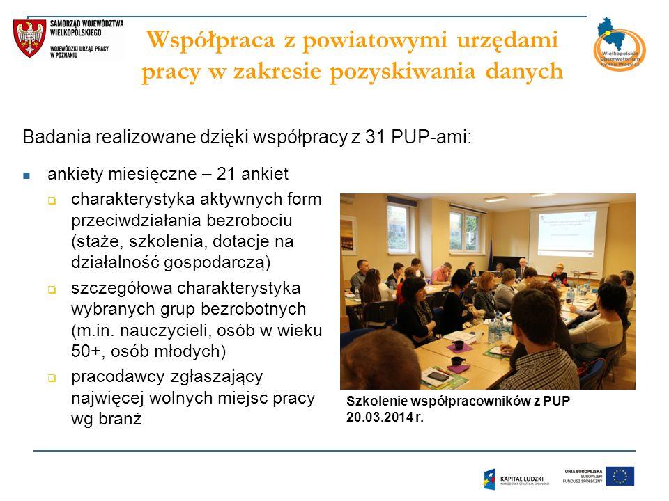 Współpraca z powiatowymi urzędami pracy w zakresie pozyskiwania danych