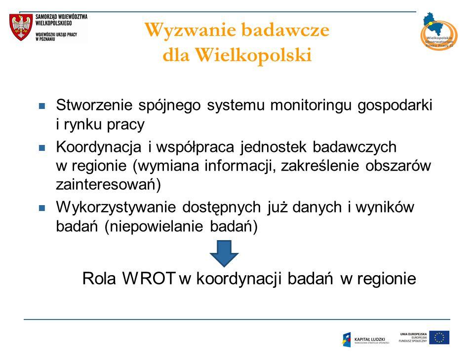 Wyzwanie badawcze dla Wielkopolski
