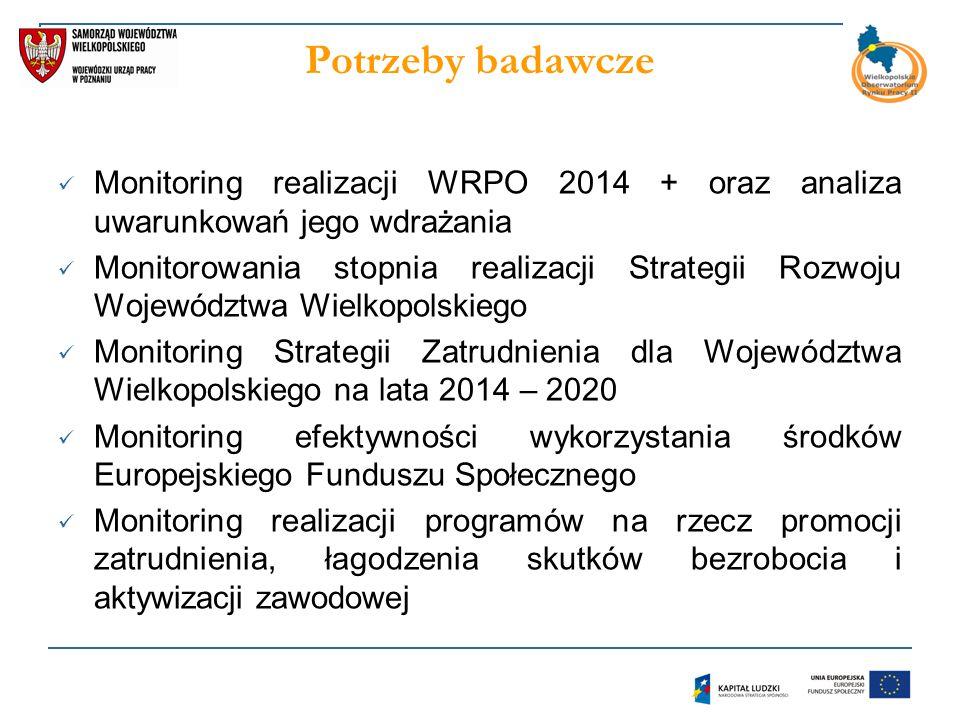 Potrzeby badawcze Monitoring realizacji WRPO 2014 + oraz analiza uwarunkowań jego wdrażania.