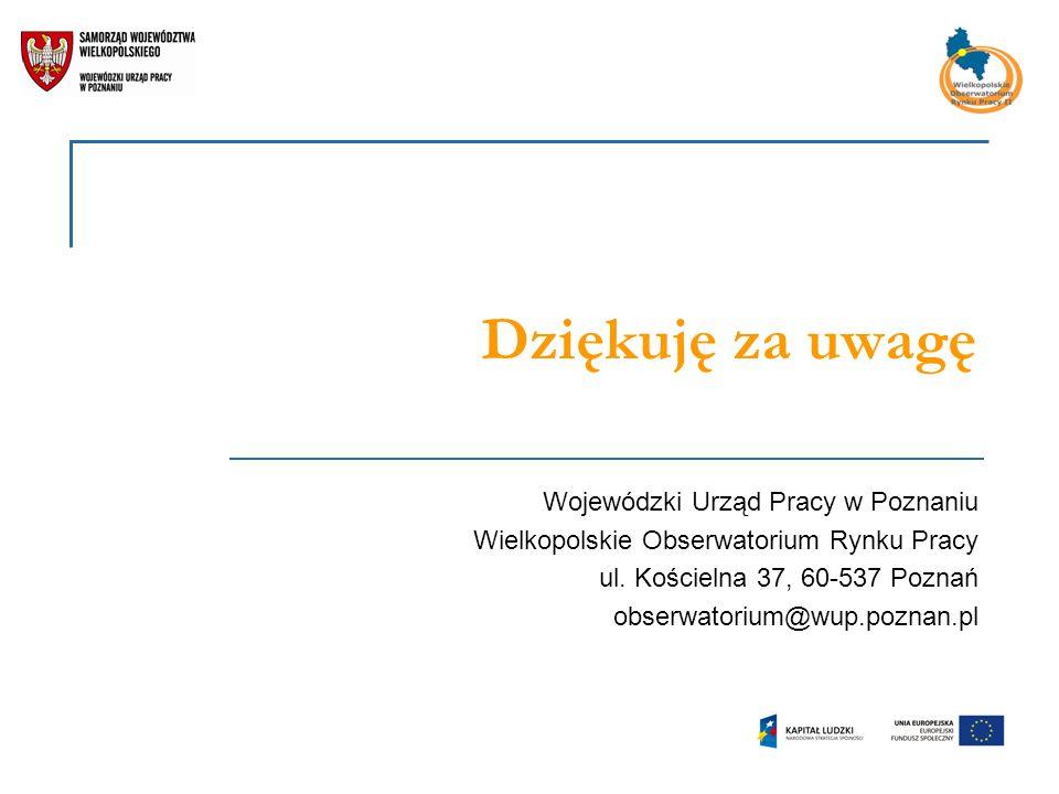 Dziękuję za uwagę Wojewódzki Urząd Pracy w Poznaniu