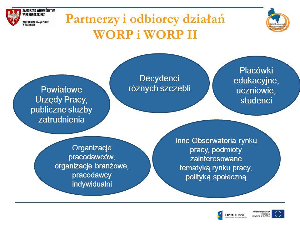 Partnerzy i odbiorcy działań WORP i WORP II